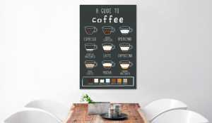 Plakat metalowy - Coffee Lovers: A Guide To Coffee [Allplate]